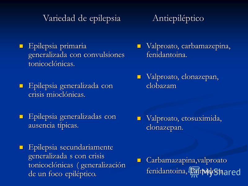 Variedad de epilepsia Antiepiléptico Epilepsia primaria generalizada con convulsiones tonicoclónicas. Epilepsia primaria generalizada con convulsiones tonicoclónicas. Epilepsia generalizada con crisis mioclónicas. Epilepsia generalizada con crisis mi