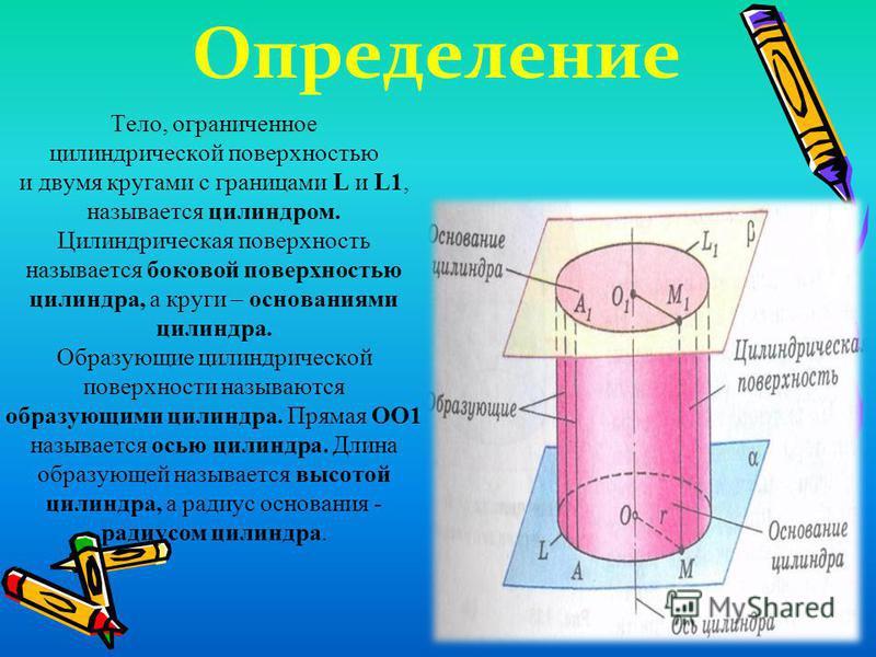 Определение Тело, ограниченное силиндрической поверхностью и двумя кругами с границами L и L1, называется силиндром. Цилиндрическая поверхность называется боковой поверхностью силиндра, а круги – основаниями силиндра. Образующие силиндрической поверх
