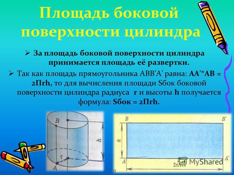 Площадь боковой поверхности силиндра За площадь боковой поверхности силиндра принимается площадь её развертки. Так как площадь прямоугольника АВВА равна: AA*AB = 2Пrh, то для вычисления площади Sбок боковой поверхности силиндра радиуса r и высоты h п