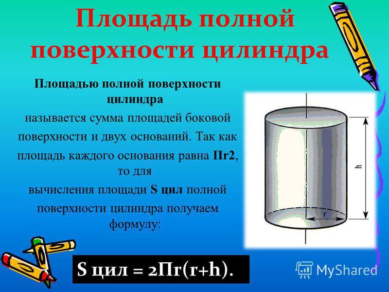 Площадь полной поверхности силиндра Площадью полной поверхности силиндра называется сумма площадей боковой поверхности и двух оснований. Так как площадь каждого основания равна Пr2, то для вычисления площади S сил полной поверхности силиндра получаем