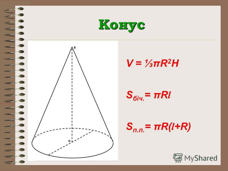 Конус V = πR 2 H S біч. = πR l S п.п. = πR( l +R)