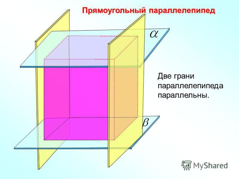 Прямоугольный параллелепипед Две грани параллелепипеда параллельны.
