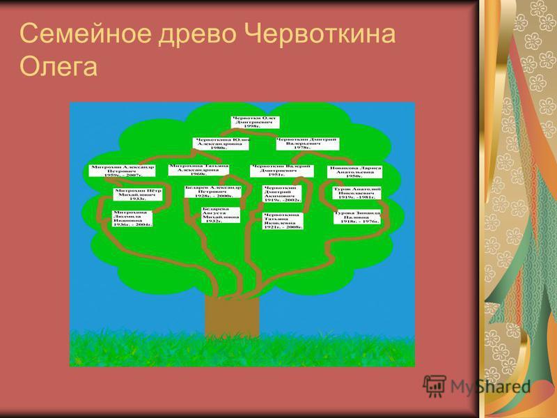 Семейное древо Червоткина Олега