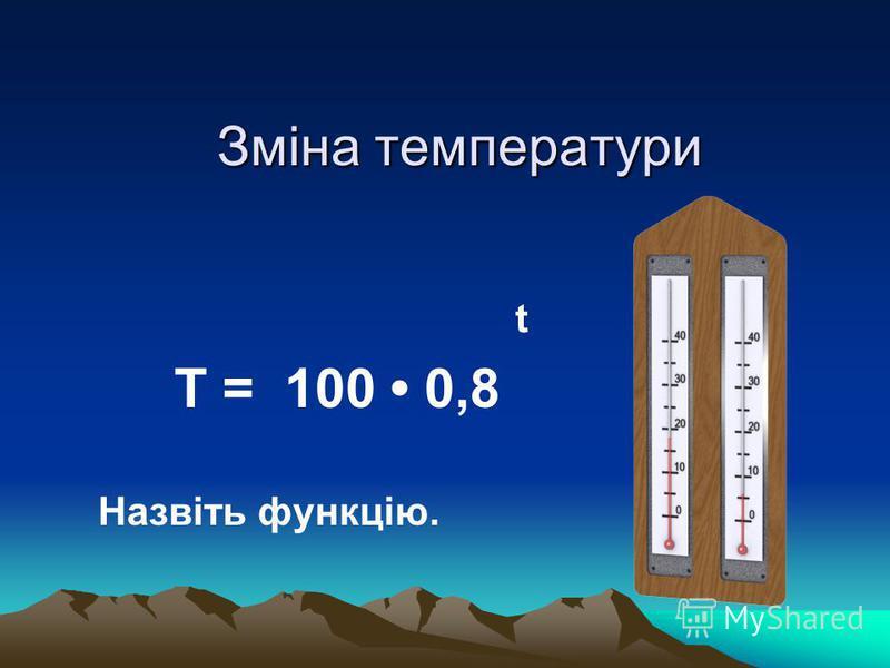 Зміна температури t Т = 100 0,8 Назвіть функцію.