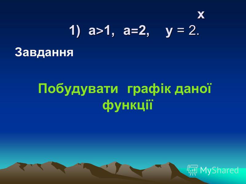 х 1) a > 1, a = 2, y = 2. х 1) a > 1, a = 2, y = 2. Завдання Побудувати графік даної функції