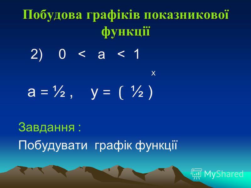 Побудова графіків показникової функції 2) 0 < a < 1 Х a = ½, у = ( ½ ) Завдання : Побудувати графік функції