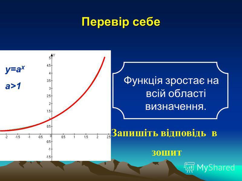 Перевір себе Функція зростає на всій області визначення. у=а x a>1 Запишіть відповідь в зошит