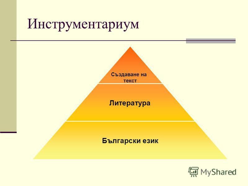 5 Инструментариум Създаване на текст Литература Български език