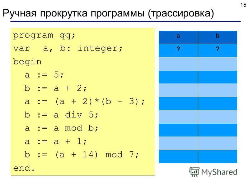 15 Ручная прокрутка программы (трассировка) program qq; var a, b: integer; begin a := 5; b := a + 2; a := (a + 2)*(b – 3); b := a div 5; a := a mod b; a := a + 1; b := (a + 14) mod 7; end. program qq; var a, b: integer; begin a := 5; b := a + 2; a :=