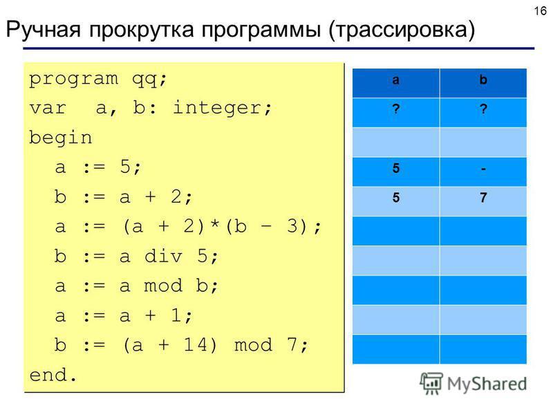 16 program qq; var a, b: integer; begin a := 5; b := a + 2; a := (a + 2)*(b – 3); b := a div 5; a := a mod b; a := a + 1; b := (a + 14) mod 7; end. program qq; var a, b: integer; begin a := 5; b := a + 2; a := (a + 2)*(b – 3); b := a div 5; a := a mo