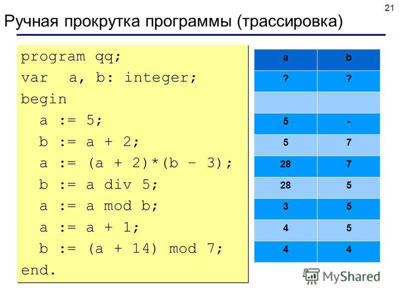 21 program qq; var a, b: integer; begin a := 5; b := a + 2; a := (a + 2)*(b – 3); b := a div 5; a := a mod b; a := a + 1; b := (a + 14) mod 7; end. program qq; var a, b: integer; begin a := 5; b := a + 2; a := (a + 2)*(b – 3); b := a div 5; a := a mo