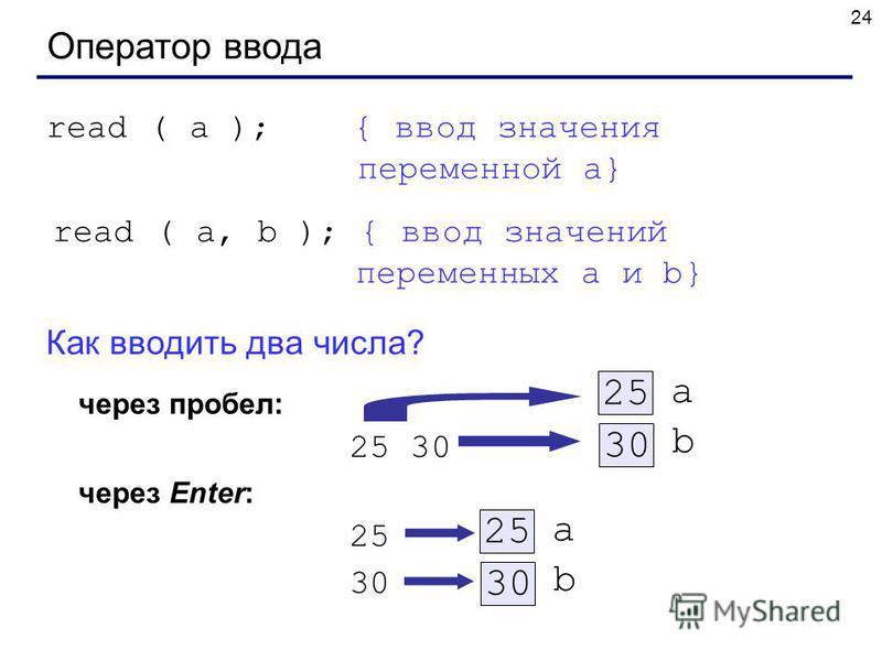 24 Оператор ввода read ( a ); { ввод значения переменной a} read ( a, b ); { ввод значений переменных a и b} Как вводить два числа? через пробел: 25 30 через Enter: 25 30 a 25 b 30 a 25 b 30