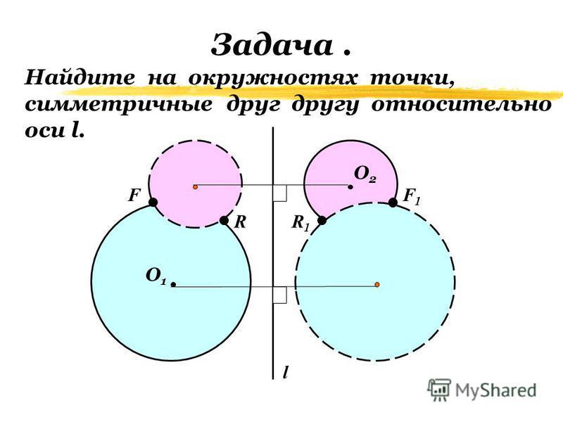 Задача 1153. О l А Построение: 1. О 1 симметрично О относительно l. O1O1 2. А 1 симметрично А относительно l. А1А1 3. О 1 А 1 =ОА Каждая точка окружности отображается в точку на окружности, симметричную данной относительно прямой l.
