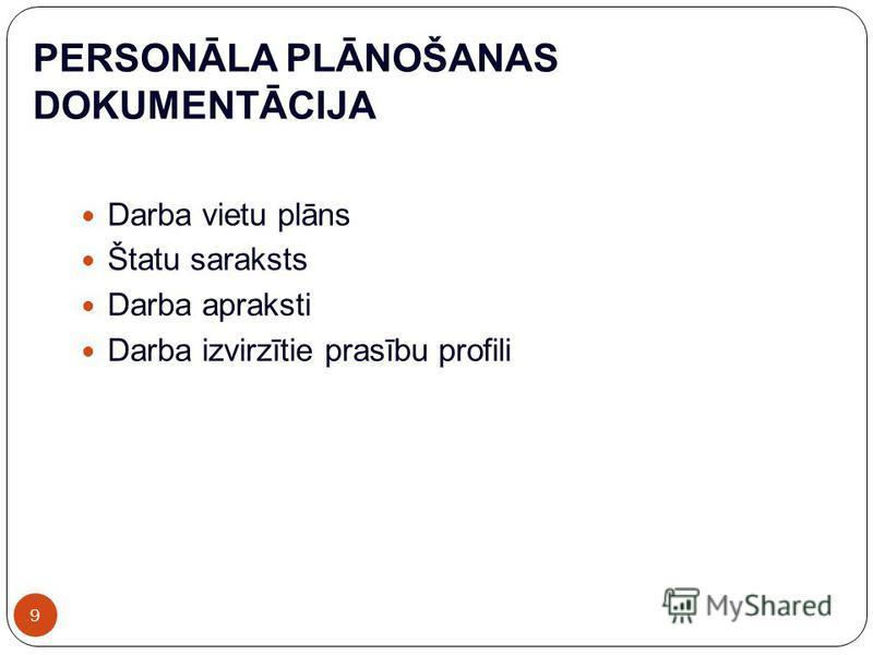 PERSONĀLA PLĀNOŠANAS DOKUMENTĀCIJA 9 Darba vietu plāns Štatu saraksts Darba apraksti Darba izvirzītie prasību profili