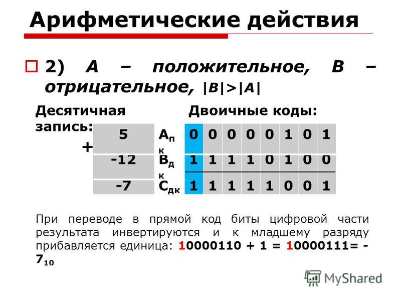 Арифметические действия 2) А – положительное, В – отрицательное, |B|>|A| Десятичная запись: Двоичные коды: -7С дк 11111001 -12Вдк Вдк 11110100 5Апк Апк 00000101 При переводе в прямой код биты цифровой части результата инвертируются и к младшему разря