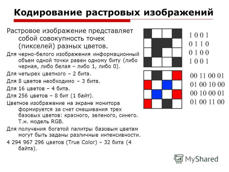 Кодирование растровых изображений Растровое изображение представляет собой совокупность точек (пикселей) разных цветов. Для черно-белого изображения информационный объем одной точки равен одному биту (либо черная, либо белая – либо 1, либо 0). Для че
