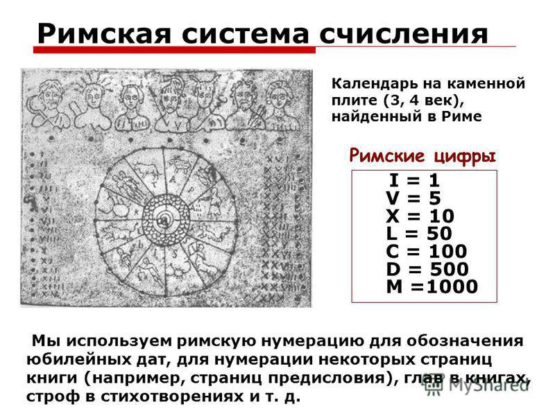 Римская система счисления I = 1 V = 5 X = 10 L = 50 C = 100 D = 500 M =1000 Мы используем римскую нумерацию для обозначения юбилейных дат, для нумерации некоторых страниц книги (например, страниц предисловия), глав в книгах, строф в стихотворениях и
