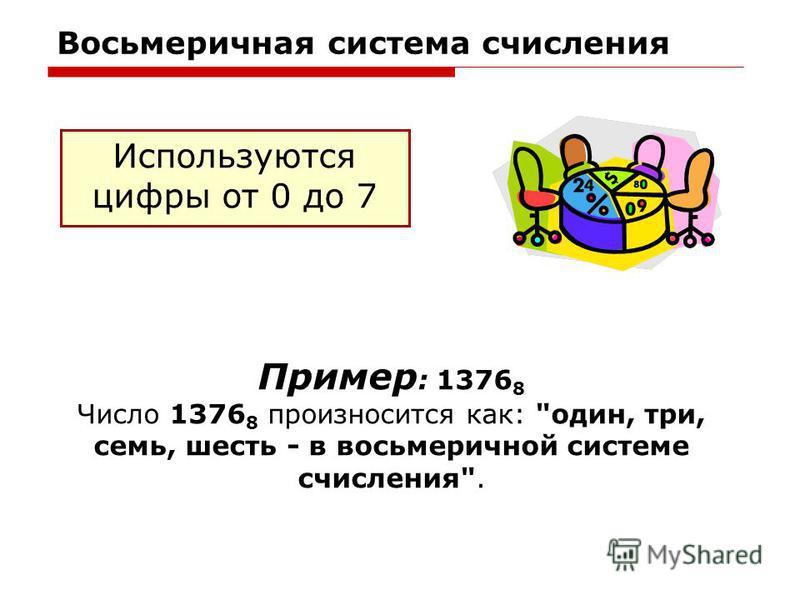 Восьмеричная система счисления Используются цифры от 0 до 7 Пример : 1376 8 Число 1376 8 произносится как: один, три, семь, шесть - в восьмеричной системе счисления.