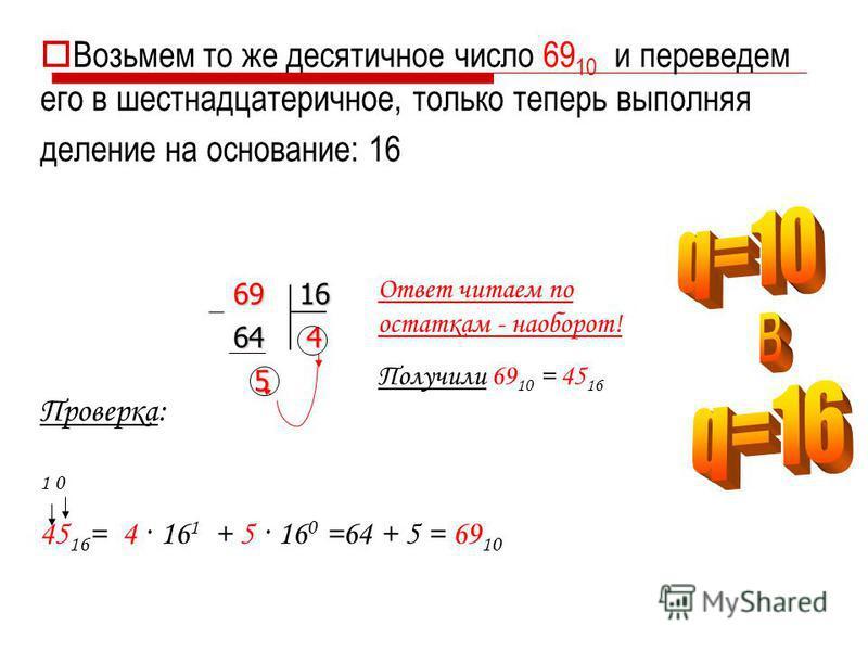 Возьмем то же десятичное число 69 10 и переведем его в шестнадцатеричное, только теперь выполняя деление на основание: 166916644 5 Ответ читаем по остаткам - наоборот! Получили 69 10 = 45 16 Проверка: 1 0 45 16 = 4 · 16 1 + 5 · 16 0 =64 + 5 = 69 10