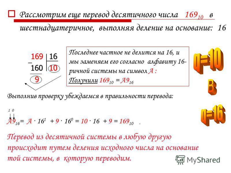 Рассмотрим еще перевод десятичного числа 169 10 в шестнадцатеричное, выполняя деление на основание: 1616916 160 10 9 Последнее частное не делится на 16, и мы заменяем его согласно алфавиту 16- ричной системы на символ А : Получили 169 10 = А9 16 Выпо