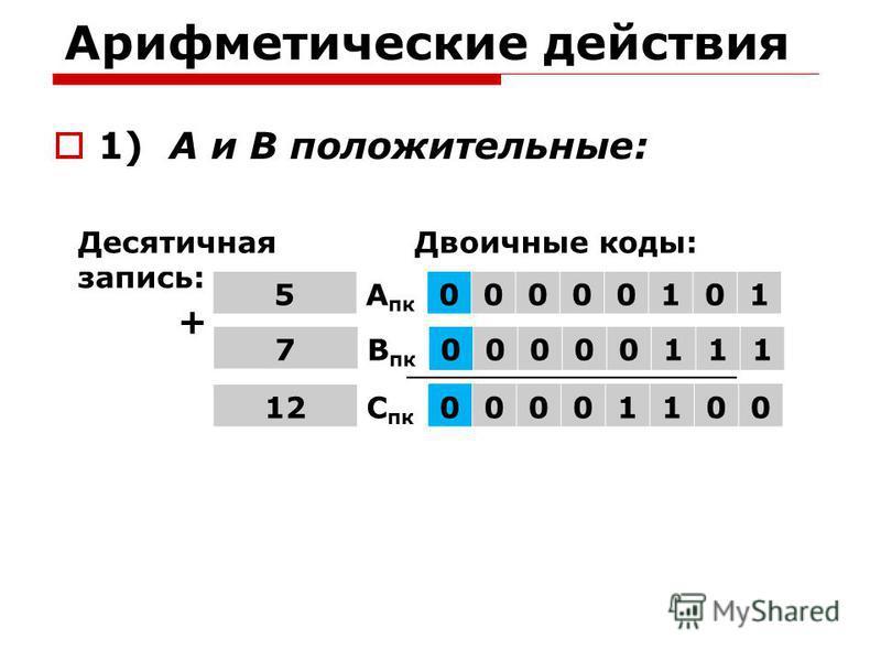 Арифметические действия 1) А и В положительные: Десятичная запись: Двоичные коды: 12С пк 00001100 7В пк 00000111 5А пк 00000101 +