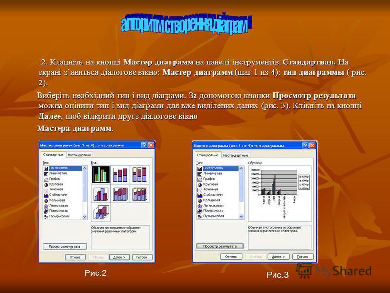 2. Клацніть на кнопці Мастер диаграмм на панелі інструментів Стандартная. На екрані зявиться діалогове вікно: Мастер диаграмм (шаг 1 из 4): тип диаграммы ( рис. 2). 2. Клацніть на кнопці Мастер диаграмм на панелі інструментів Стандартная. На екрані з