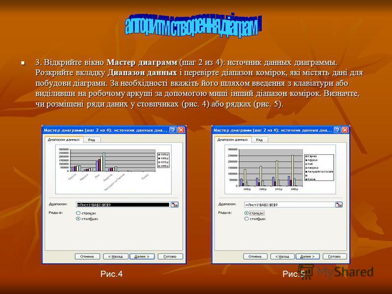 3. Відкрийте вікно Мастер диаграмм (шаг 2 из 4): источник данных диаграммы. Розкрийте вкладку Диапазон данных і перевірте діапазон комірок, які містять дані для побудови діаграми. За необхідності вкажіть його шляхом введення з клавіатури або виділивш