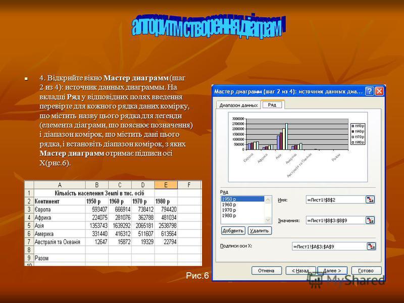 4. Відкрийте вікно Мастер диаграмм (шаг 2 из 4): источник данных диаграммы. На вкладці Ряд у відповідних полях введення перевірте для кожного рядка даних комірку, що містить назву цього рядка для легенди (елемента діаграми, що пояснює позначення) і д