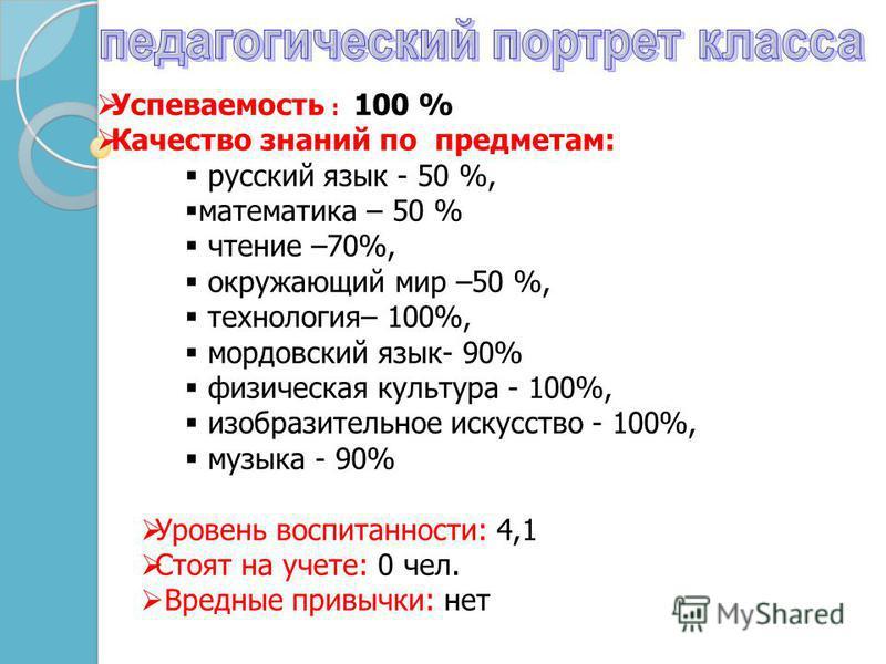 Успеваемость : 100 % Качество знаний по предметам: русский язык - 50 %, математика – 50 % чтение –70%, окружающий мир –50 %, технология– 100%, мордовский язык- 90% физическая культура - 100%, изобразительное искусство - 100%, музыка - 90% Уровень вос