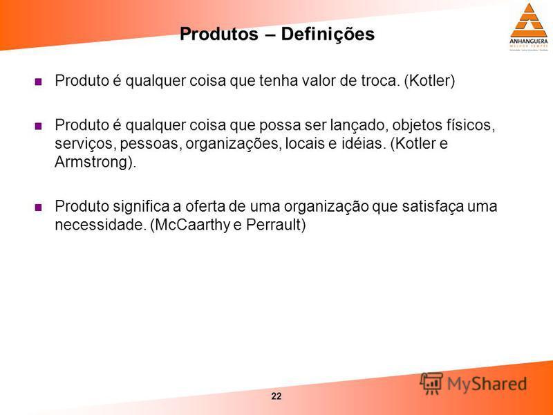 22 Produtos – Definições Produto é qualquer coisa que tenha valor de troca. (Kotler) Produto é qualquer coisa que possa ser lançado, objetos físicos, serviços, pessoas, organizações, locais e idéias. (Kotler e Armstrong). Produto significa a oferta d
