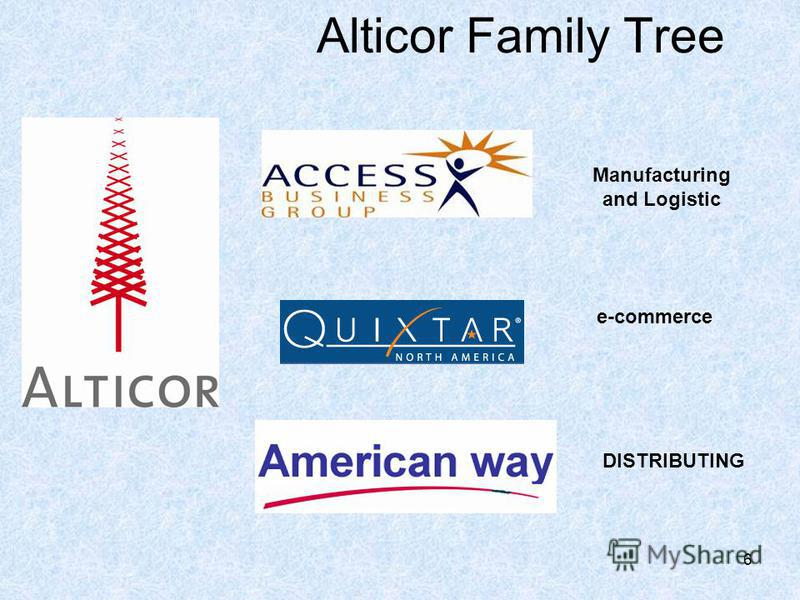 6 Alticor Family Tree Manufacturing and Logistic e-commerce DISTRIBUTING