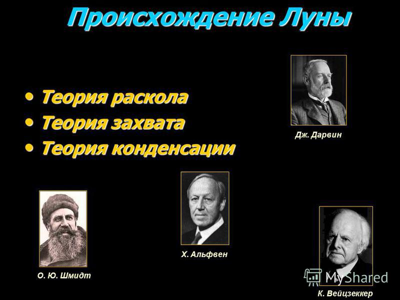Происхождение Луны Происхождение Луны Теория раскола Теория раскола Теория захвата Теория захвата Теория конденсации Теория конденсации Дж. Дарвин Х. Альфвен К. Вейцзеккер О. Ю. Шмидт