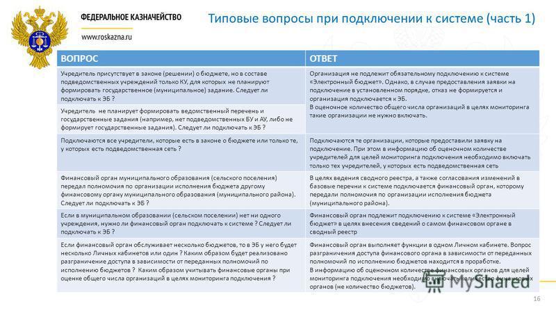 16 Типовые вопросы при подключении к системе (часть 1) ВОПРОСОТВЕТ Учредитель присутствует в законе (решении) о бюджете, но в составе подведомственных учреждений только КУ, для которых не планируют формировать государственное (муниципальное) задание.