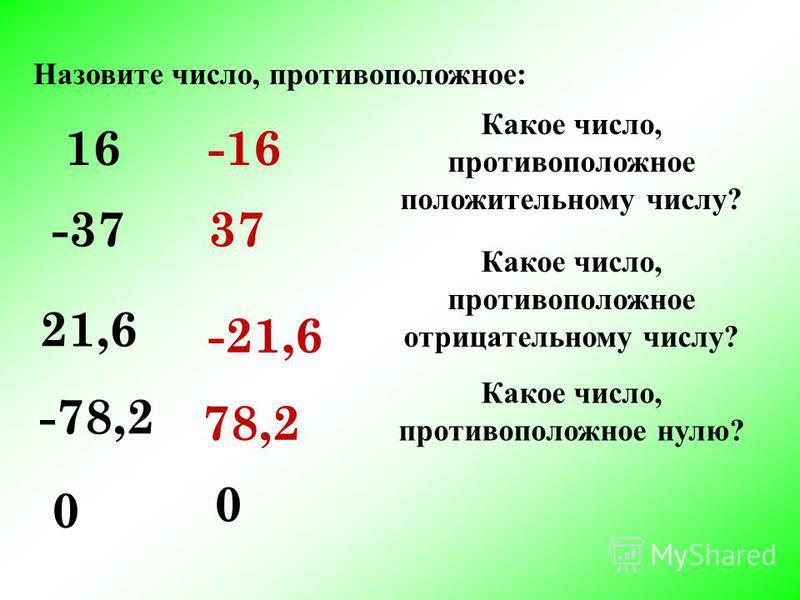 Назовите число, противоположное: 1616-16 -3737 21,6 -21,6 -78,2 78,2 0 0 Какое число, противоположное положительному числу? Какое число, противоположное отрицательному числу? Какое число, противоположное нулю?