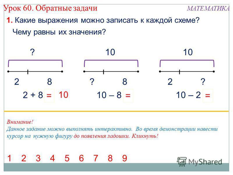 Математические выражения на схеме Онлайн инструменты по математической логике