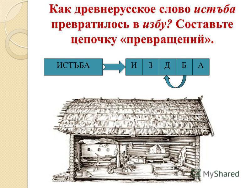 Как древнерусское слово истъба превратилось в избу? Составьте цепочку «превращений». ИСТЪБАИСТБАДЗ