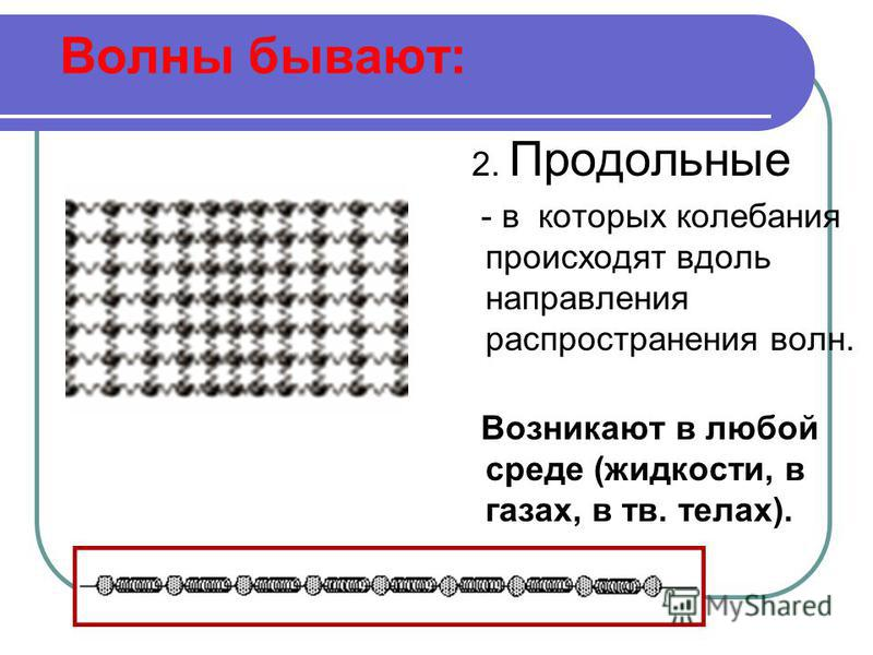 Волны бывают: 2. Продольные - в которых колебания происходят вдоль направления распространения волн. Возникают в любой среде (жидкости, в газах, в тв. телах).