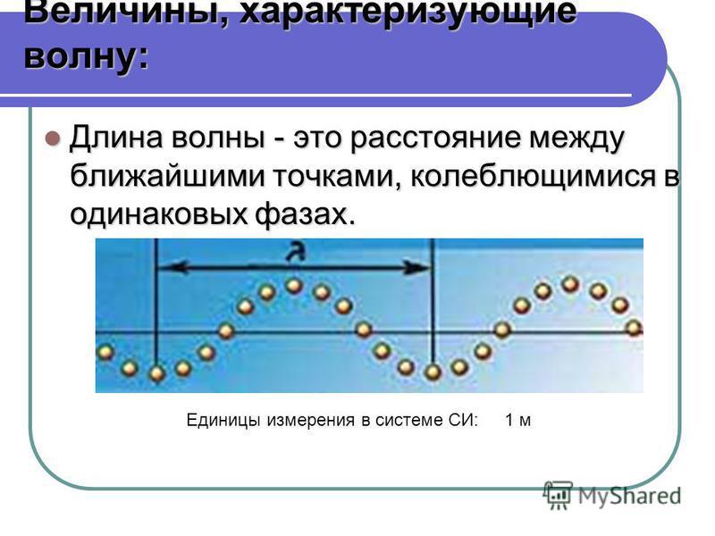Величины, характеризующие волну: Длина волны - это расстояние между ближайшими точками, колеблющимися в одинаковых фазах. Длина волны - это расстояние между ближайшими точками, колеблющимися в одинаковых фазах. Единицы измерения в системе СИ: 1 м