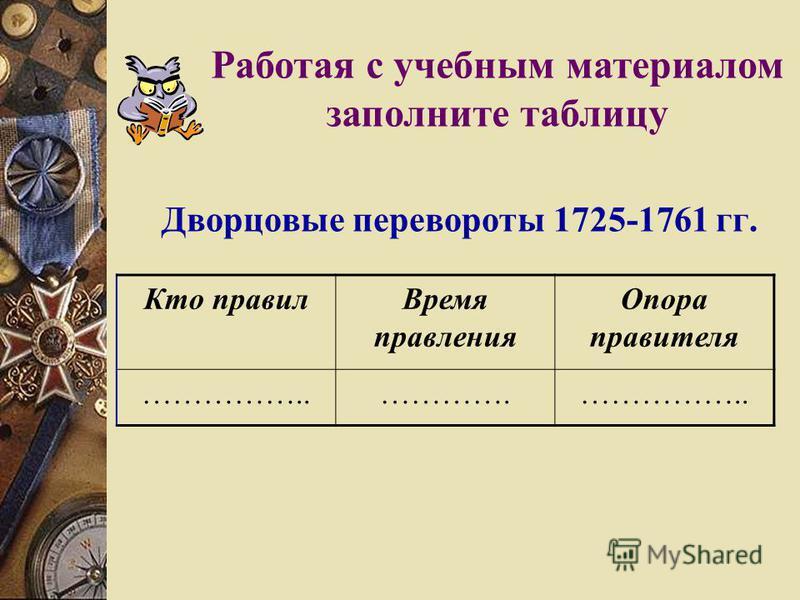 Дворцовые перевороты 1725-1761 гг. Кто правил Время правления Опора правителя ……………..………….…………….. Работая с учебным материалом заполните таблицу