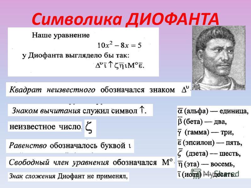 Символика ДИОФАНТА