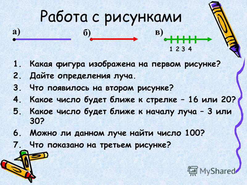 Работа с рисунками а) 1. Какая фигура изображена на первом рисунке? 2. Дайте определения луча. 3. Что появилось на втором рисунке? 4. Какое число будет ближе к стрелке – 16 или 20? 5. Какое число будет ближе к началу луча – 3 или 30? 6. Можно ли данн