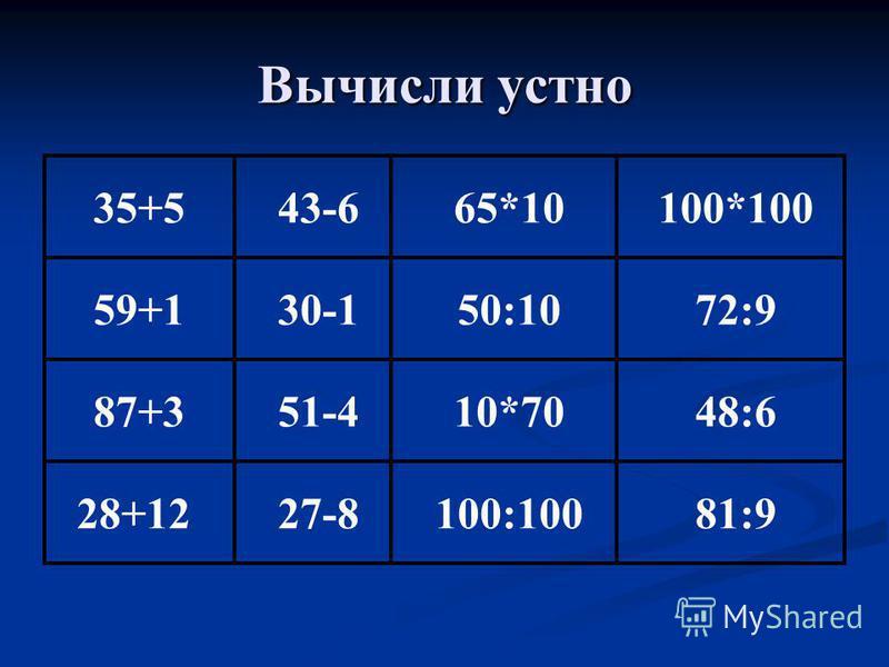 Вычисли устно 35+5 43-6 65*10 100*100 59+1 30-1 50:10 72:9 87+3 51-4 10*70 48:6 28+12 27-8 100:100 81:9