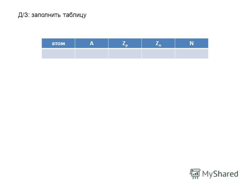 Д/З: заполнить таблицу атомАZpZp ZnZn N