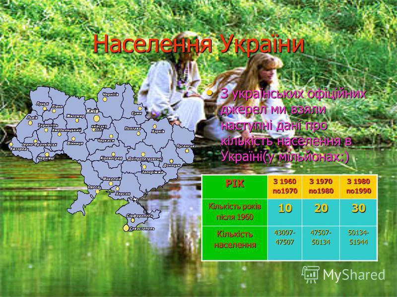 Населення України З українських офіційних джерел ми взяли наступні дані про кількість населення в Україні(у мільйонах:) З українських офіційних джерел ми взяли наступні дані про кількість населення в Україні(у мільйонах:)РІК З 1960 по1970 З 1970 по19