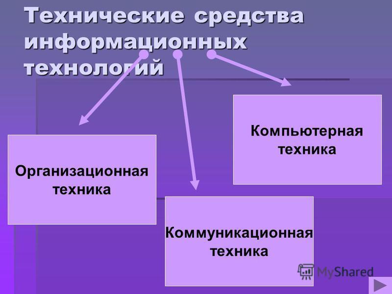 Технические средства информационных технологий Организационная техника Коммуникационная техника Компьютерная техника