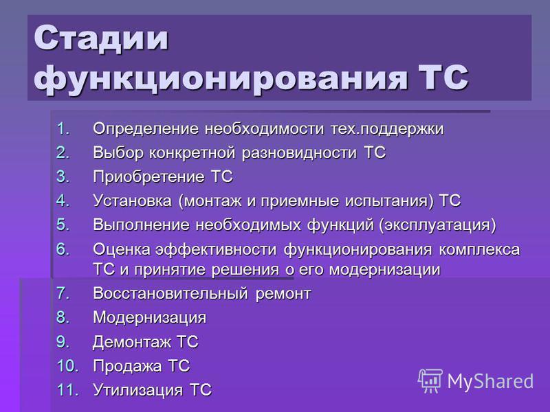 Стадии функционирования ТС 1. Определение необходимости тех.поддержки 2. Выбор конкретной разновидности ТС 3. Приобретение ТС 4. Установка (монтаж и приемные испытания) ТС 5. Выполнение необходимых функций (эксплуатация) 6. Оценка эффективности функц