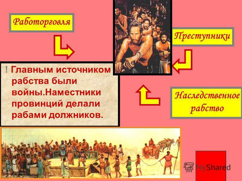 ? Вспомните откуда брали «живой товар» в уже изученных вами государствах, и подумайте какими были источники его в Древнем мире ? Какой источник играл важнейшую роль ?