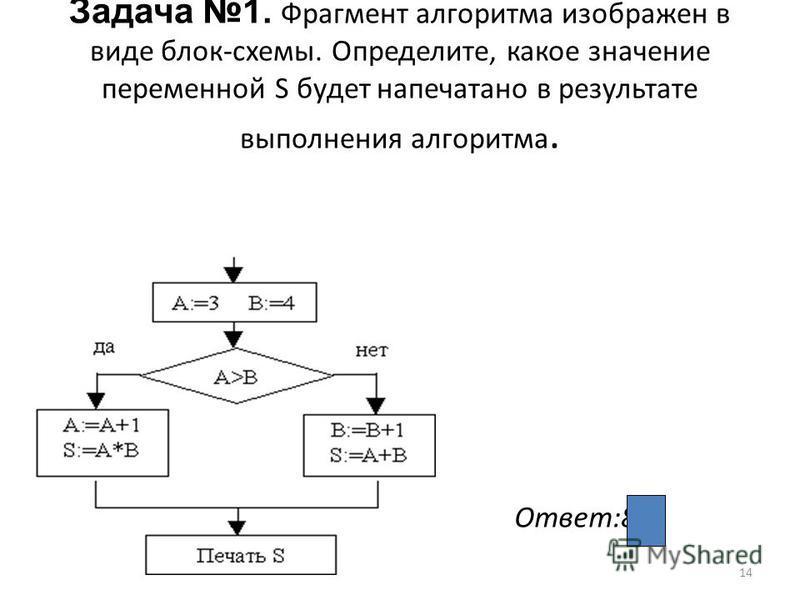 14 Задача 1. Фрагмент алгоритма изображен в виде блок-схемы. Определите, какое значение переменной S будет напечатано в результате выполнения алгоритма. Ответ:8