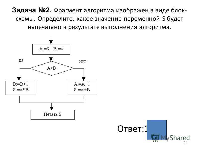 16 Задача 2. Фрагмент алгоритма изображен в виде блок- схемы. Определите, какое значение переменной S будет напечатано в результате выполнения алгоритма. Ответ:15