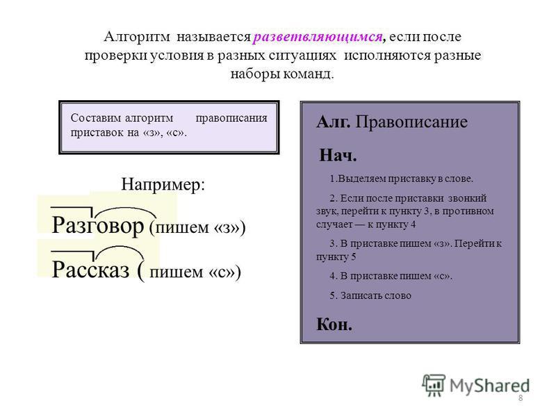 8 Алгоритм называется разветвляющимся, если после проверки условия в разных ситуациях исполняются разные наборы команд. Составим алгоритм правописания приставок на «з», «с». Алг. Правописание Нач. 1. Выделяем приставку в слове. 2. Если после приставк